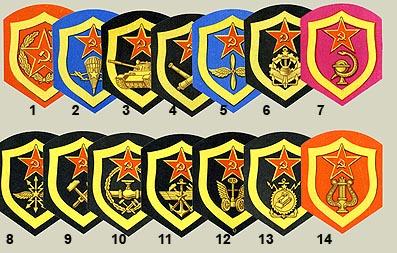 Эмблемы советских войск